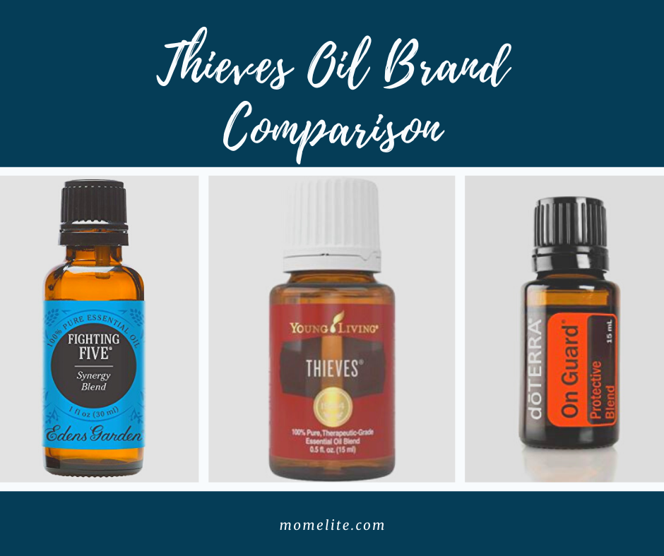 Thieves Oil Brands Comparison Mom Elite